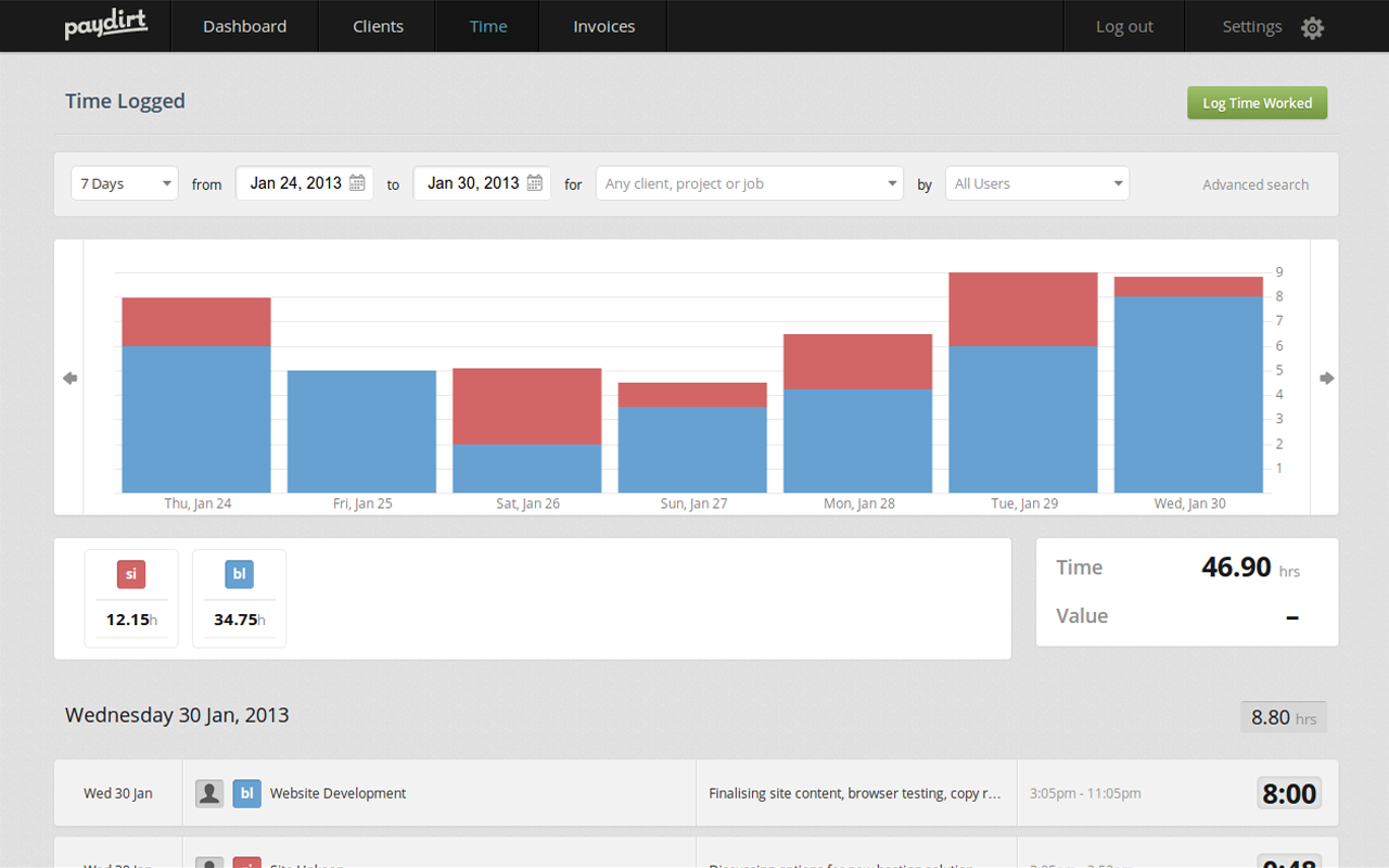 Powerful filters and graphical reports make it easy to see where your time went